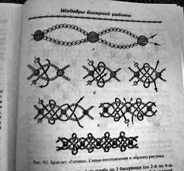 Схемы плетения зверушек из бисера.  Комментарии : LiveInternet, Схемы...